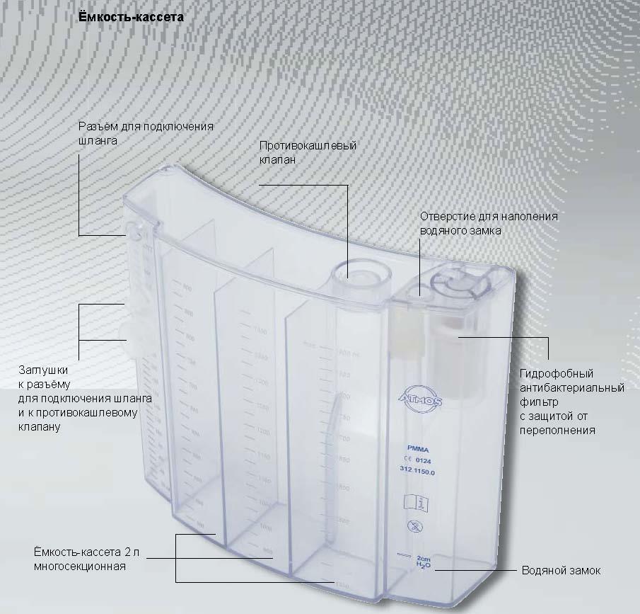 Купить отсасыватель медицинский ATMOS Thorax у компании МТ Техника