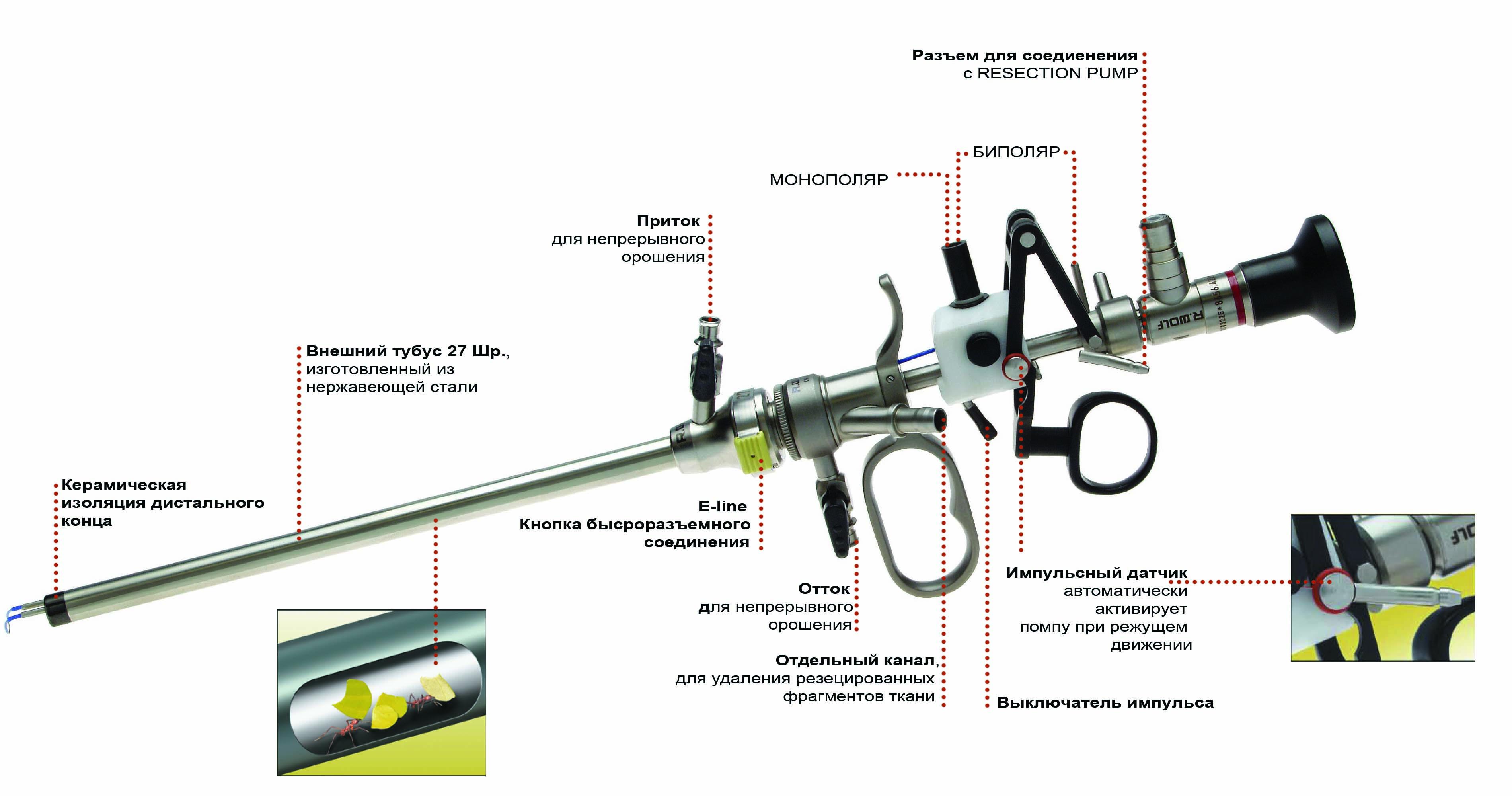 Гистерорезектоскоп автоматическая система аспирации