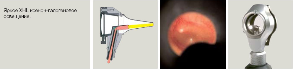 Диагностический отоскоп HEINE mini 3000 схема