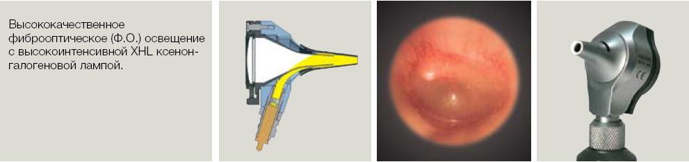 Фиброоптический отоскоп HEINE схема