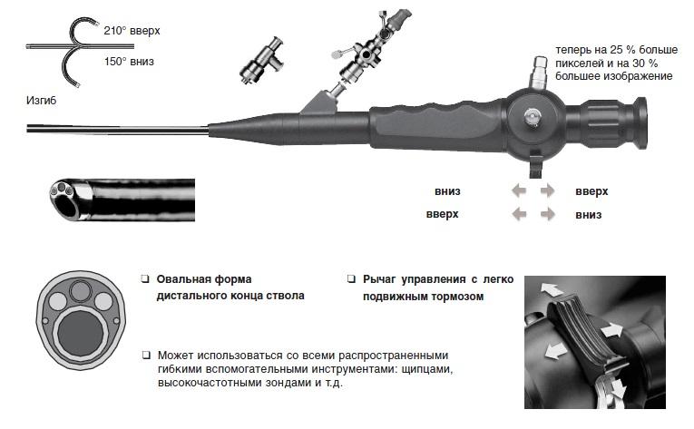 Нефроскоп